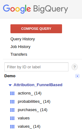 Attribution_tables_in_BigQuery.png